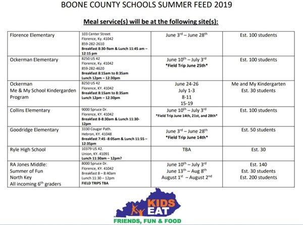 Summer Feed Schedule