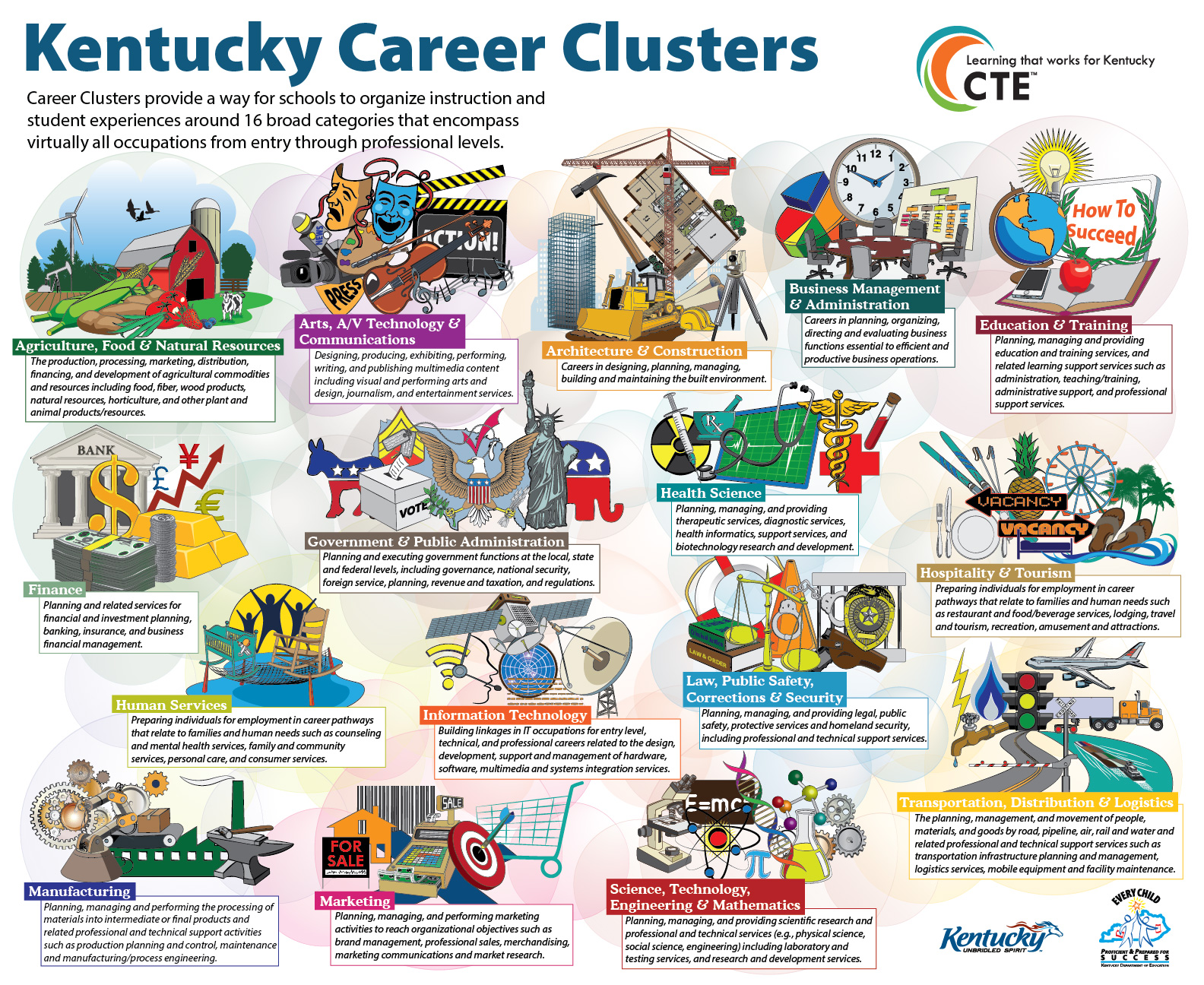 What Is A Career Pathway Boone County Area Technology